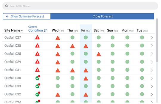 screenshot-cso-forecast-v2