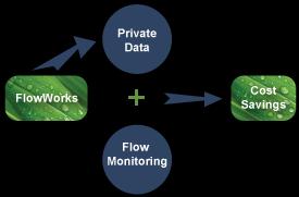 Public V Private Data